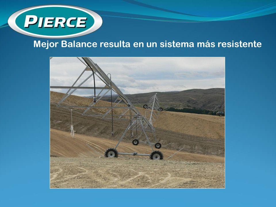 Mejor Balance resulta en un sistema más resistente