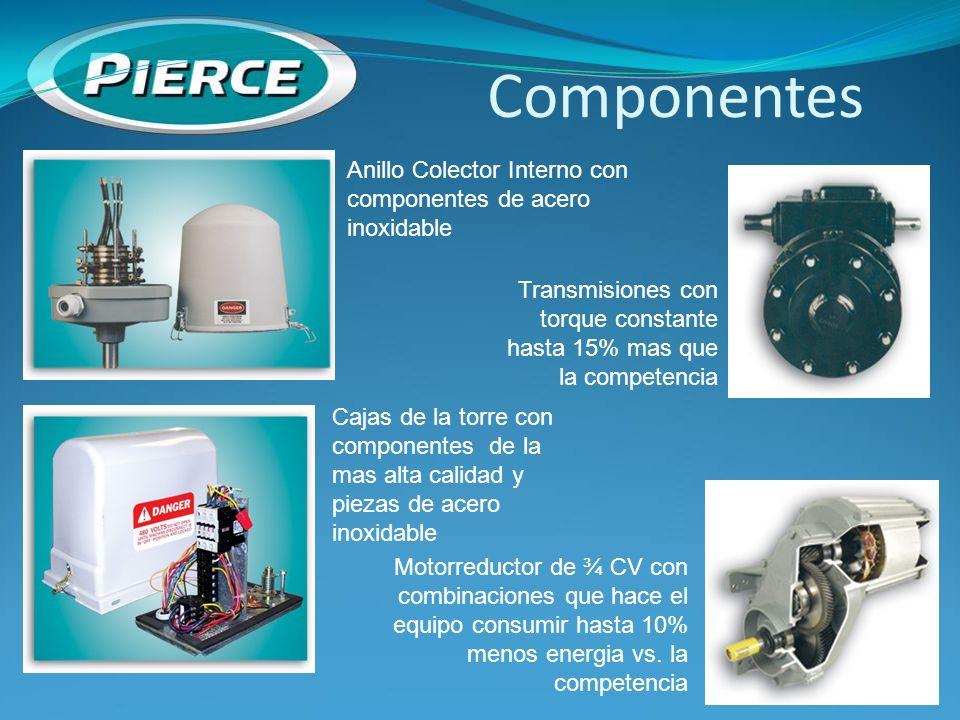 ComponentesAnillo Colector Interno con componentes de acero inoxidable. Transmisiones con torque constante hasta 15% mas que la competencia.
