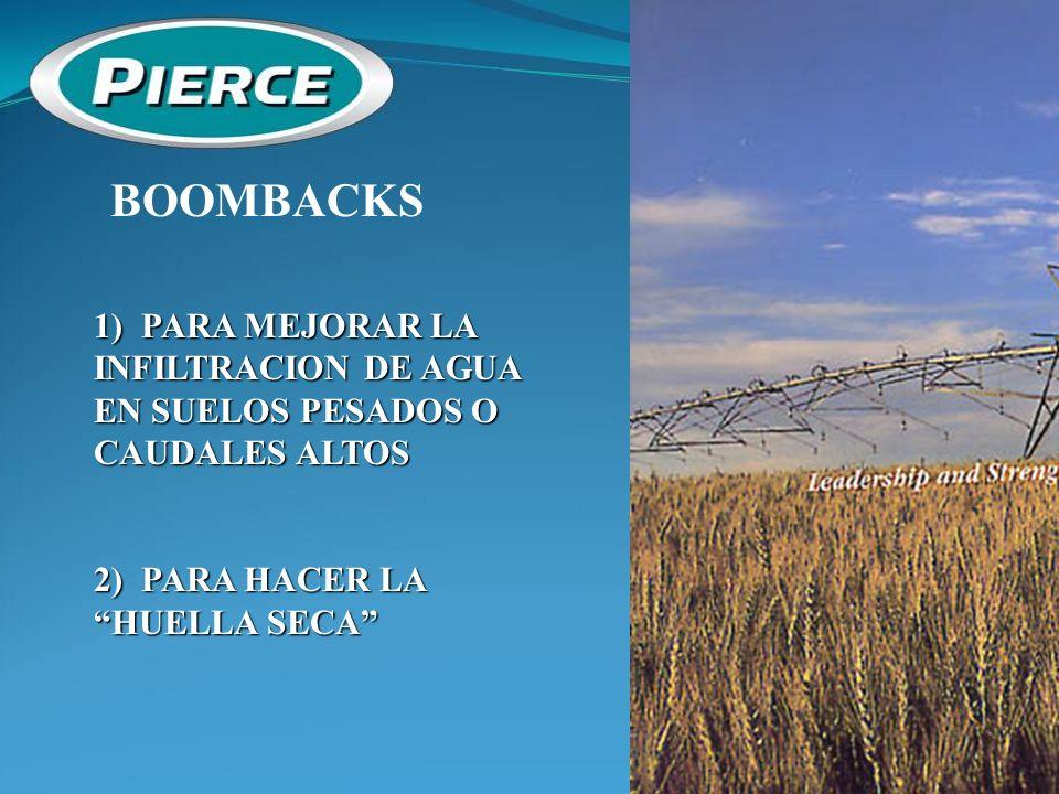 BOOMBACKS1) PARA MEJORAR LA INFILTRACION DE AGUA EN SUELOS PESADOS O CAUDALES ALTOS.