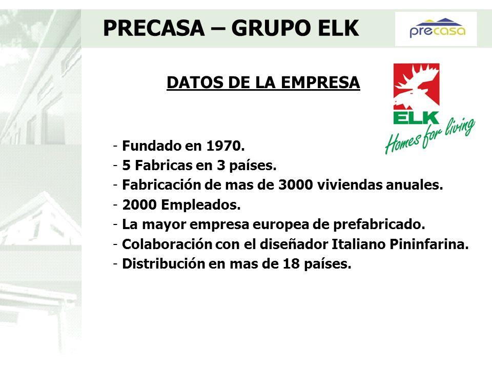 PRECASA – GRUPO ELK DATOS DE LA EMPRESA Fundado en 1970.
