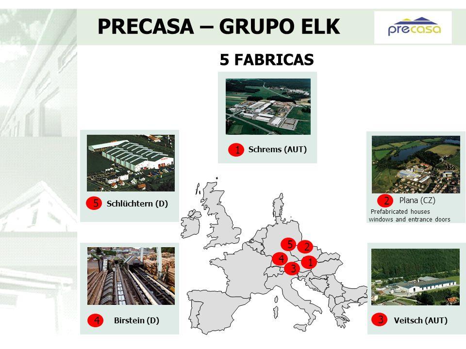 PRECASA – GRUPO ELK 5 FABRICAS 1 2 5 5 2 4 1 3 4 3 Plana (CZ)
