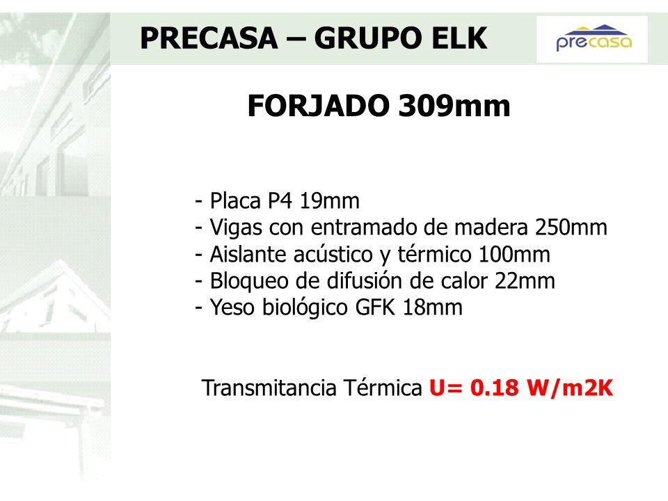 PRECASA – GRUPO ELK FORJADO 309mm - Placa P4 19mm