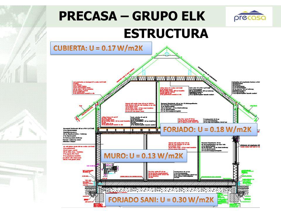PRECASA – GRUPO ELK ESTRUCTURA CUBIERTA: U = 0.17 W/m2K
