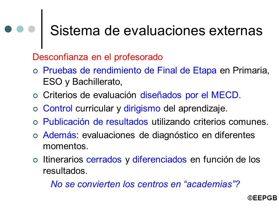 Sistema de evaluaciones externas