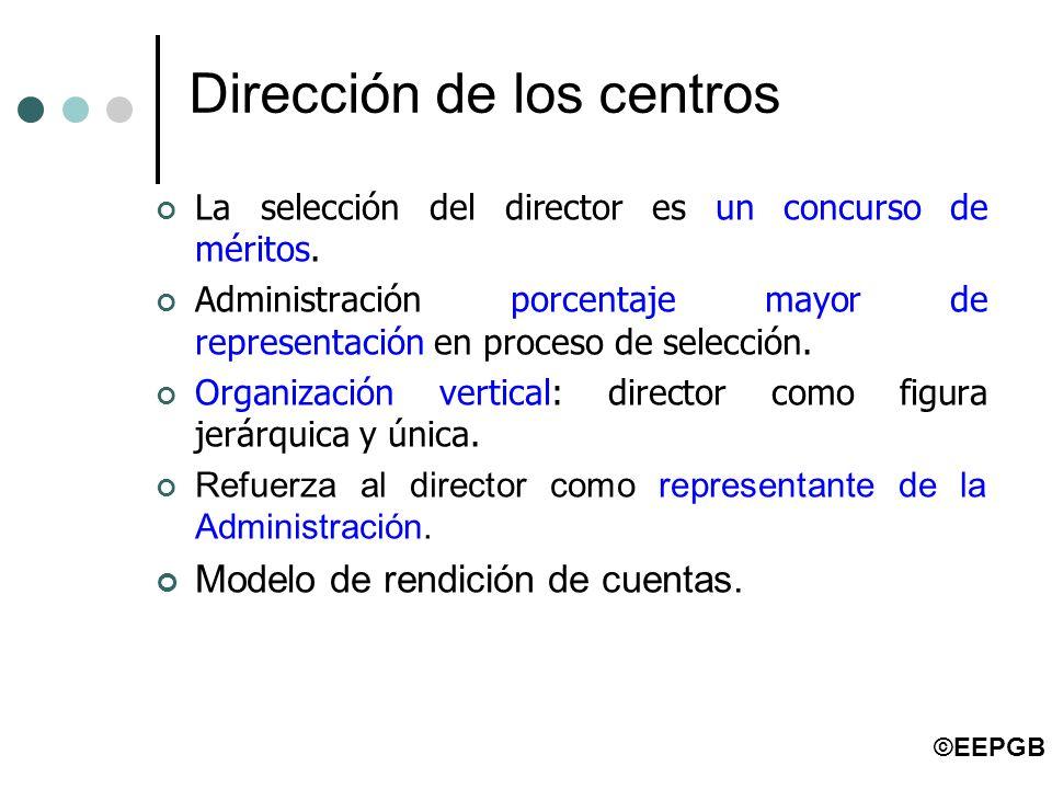 Dirección de los centros
