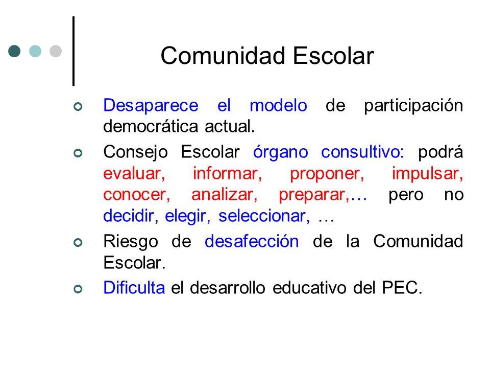 Comunidad Escolar Desaparece el modelo de participación democrática actual.