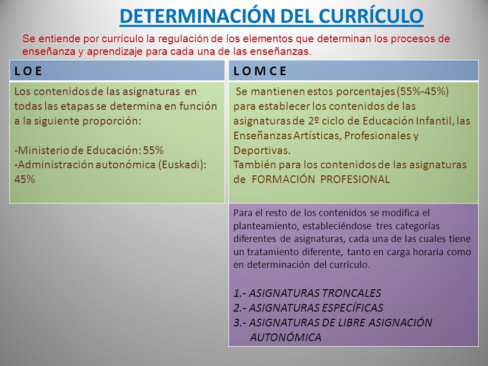DETERMINACIÓN DEL CURRÍCULO