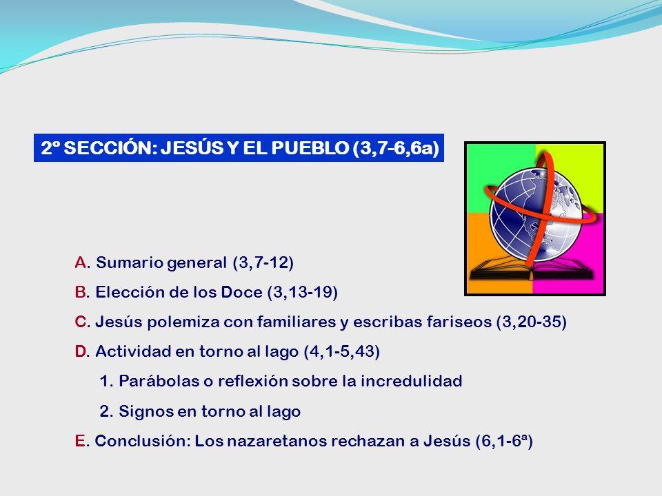 2º SECCIÓN: JESÚS Y EL PUEBLO (3,7-6,6a)