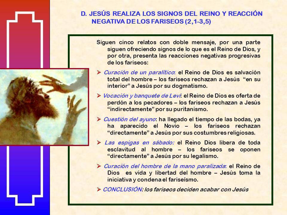 D. JESÚS REALIZA LOS SIGNOS DEL REINO Y REACCIÓN NEGATIVA DE LOS FARISEOS (2,1-3,5)