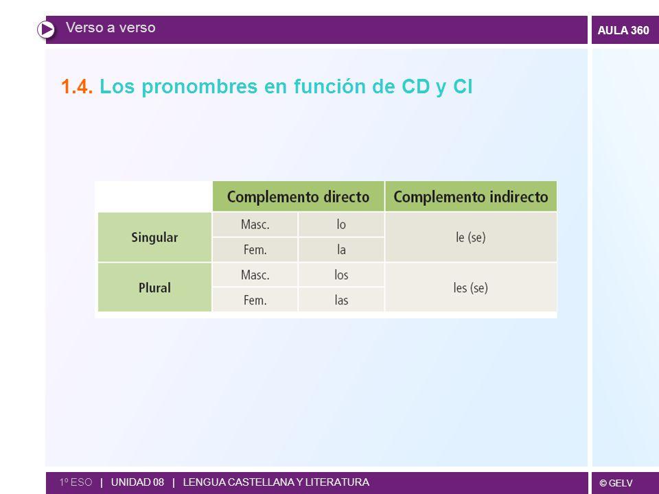 1.4. Los pronombres en función de CD y CI
