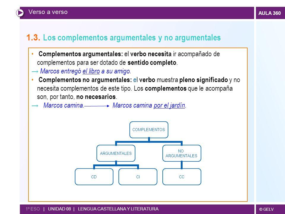 1.3. Los complementos argumentales y no argumentales