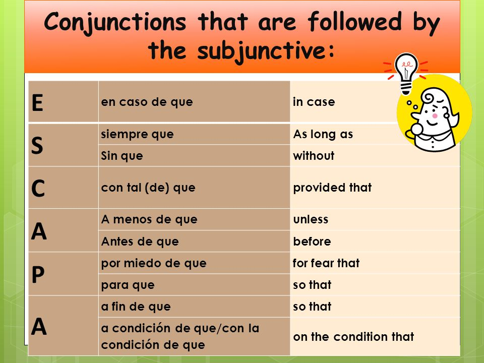 Conjunctions that are followed by the subjunctive:
