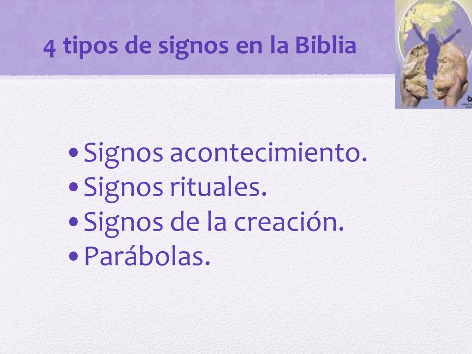 Signos acontecimiento. Signos rituales. Signos de la creación.