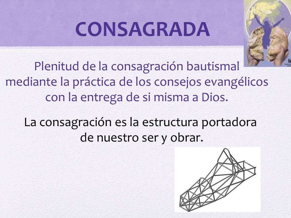 CONSAGRADA Plenitud de la consagración bautismal