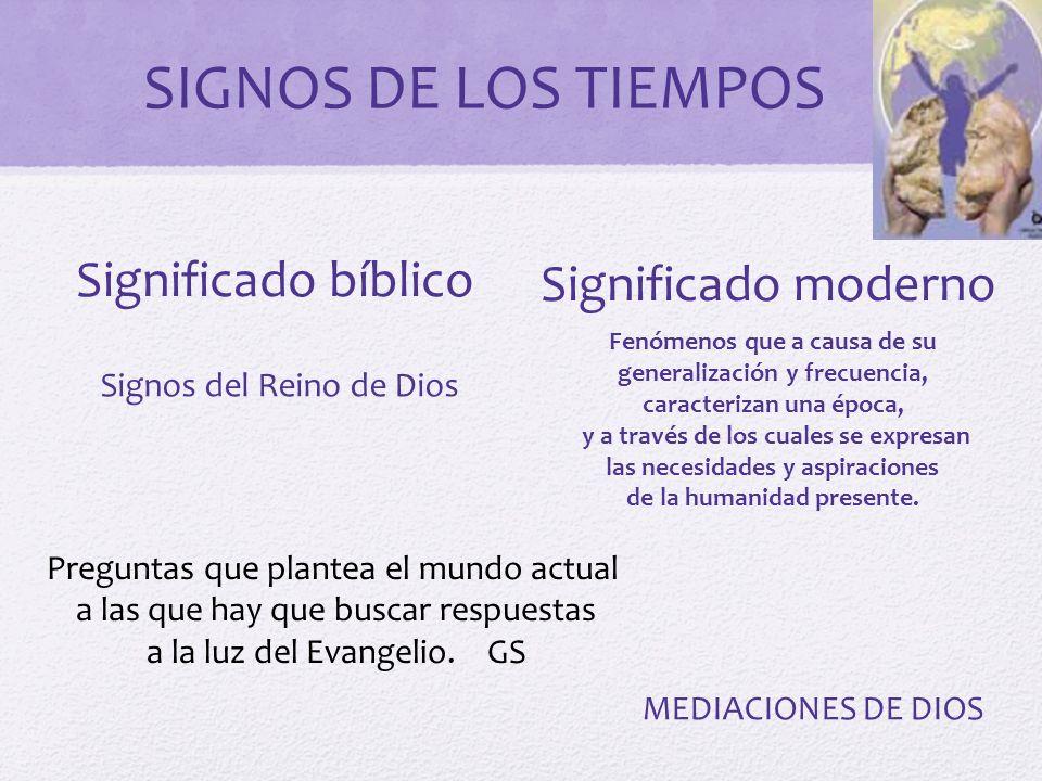 SIGNOS DE LOS TIEMPOS Significado bíblico Significado moderno