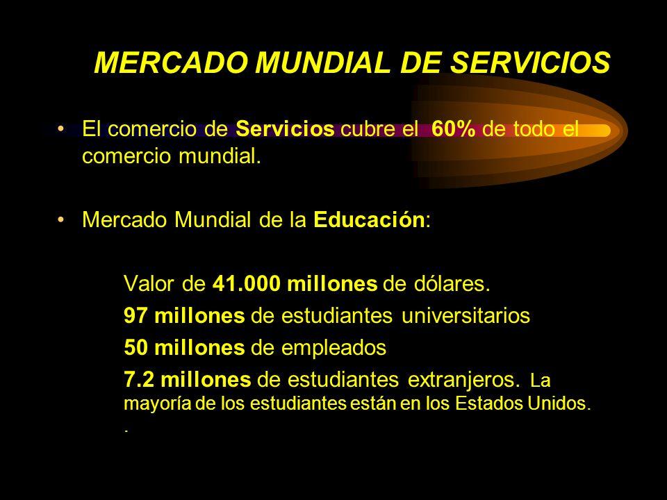 MERCADO MUNDIAL DE SERVICIOS