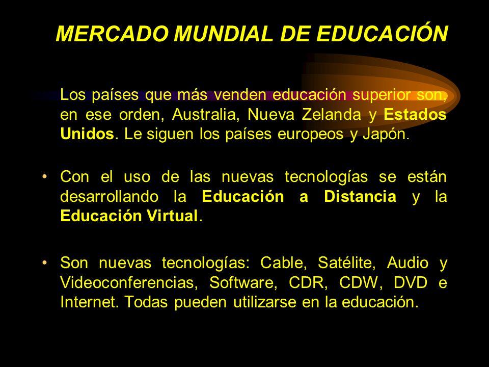 MERCADO MUNDIAL DE EDUCACIÓN