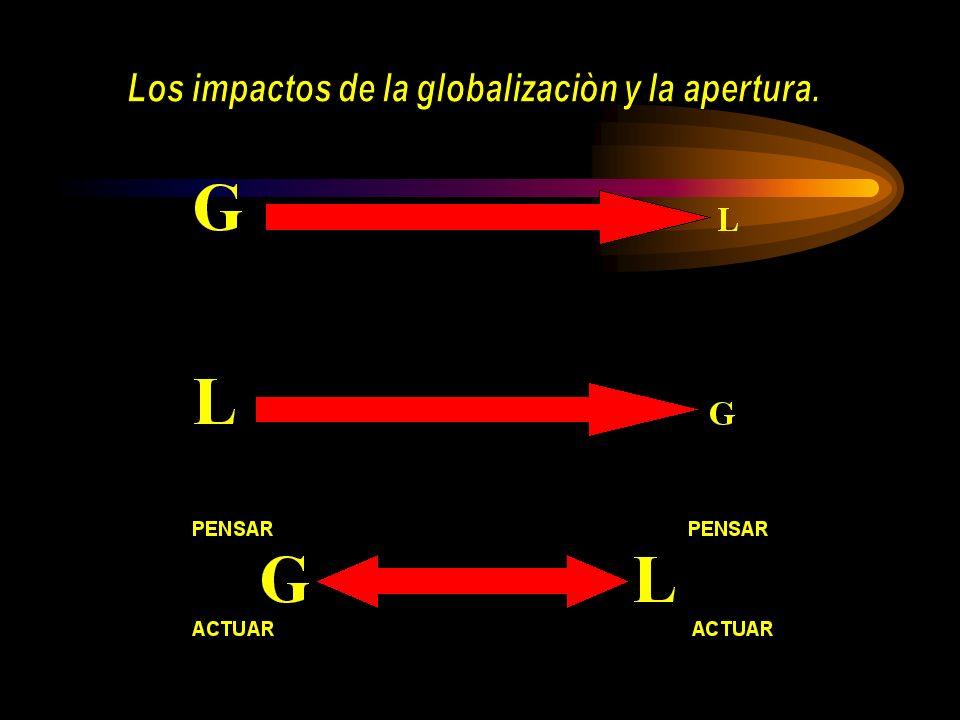 Los impactos de la globalizaciòn y la apertura.