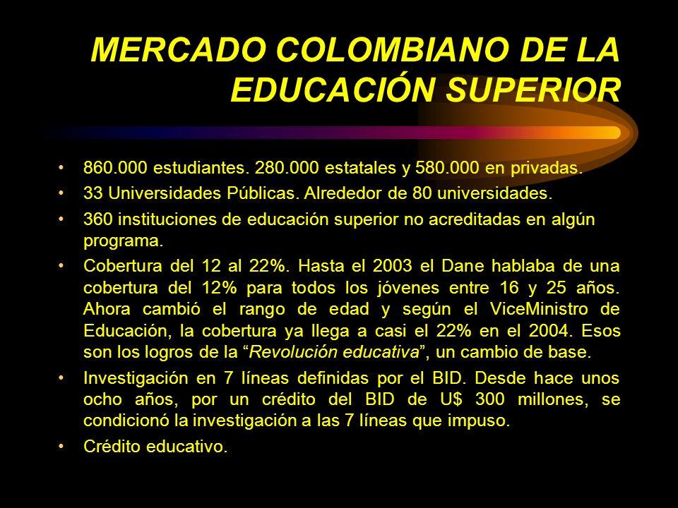 MERCADO COLOMBIANO DE LA EDUCACIÓN SUPERIOR