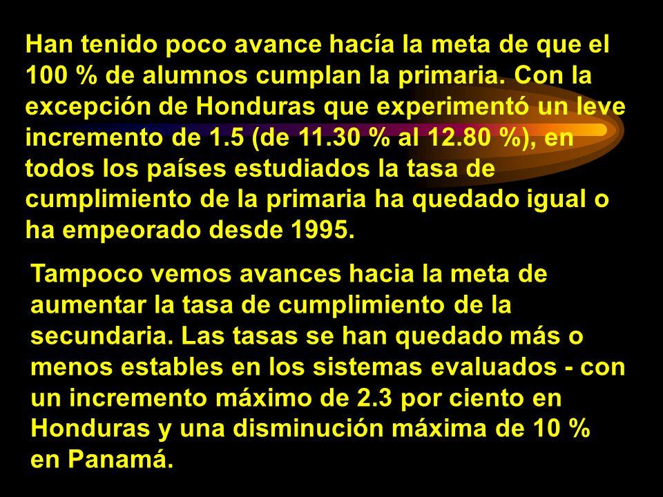 Han tenido poco avance hacía la meta de que el 100 % de alumnos cumplan la primaria. Con la excepción de Honduras que experimentó un leve incremento de 1.5 (de 11.30 % al 12.80 %), en todos los países estudiados la tasa de cumplimiento de la primaria ha quedado igual o ha empeorado desde 1995.
