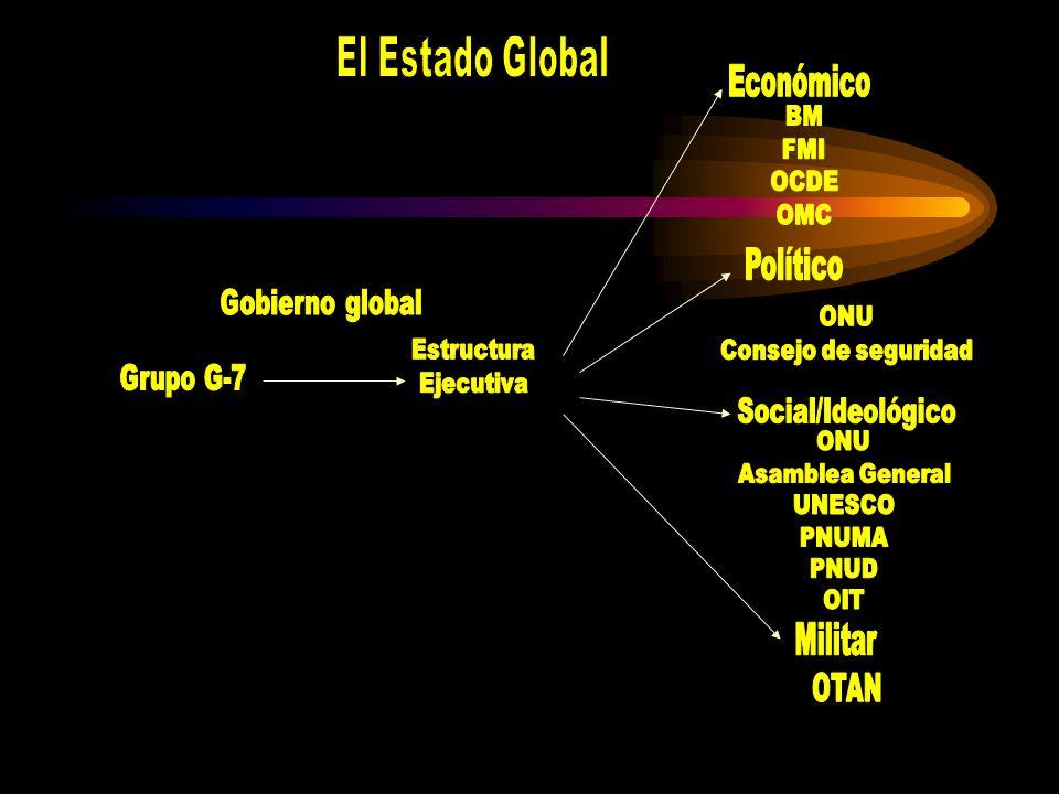 El Estado Global Económico Político Gobierno global Grupo G-7