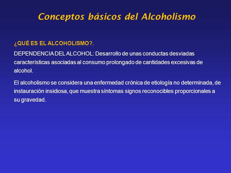 Conceptos básicos del Alcoholismo