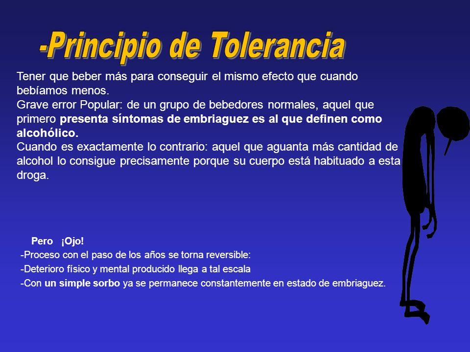 -Principio de Tolerancia