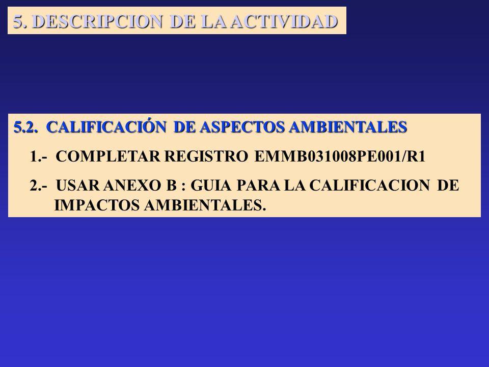 5. DESCRIPCION DE LA ACTIVIDAD