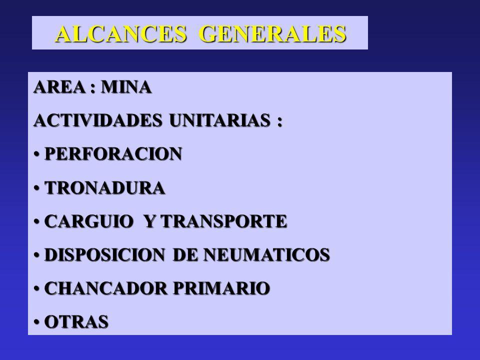 ALCANCES GENERALES AREA : MINA ACTIVIDADES UNITARIAS : PERFORACION