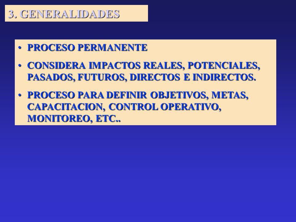 3. GENERALIDADES PROCESO PERMANENTE