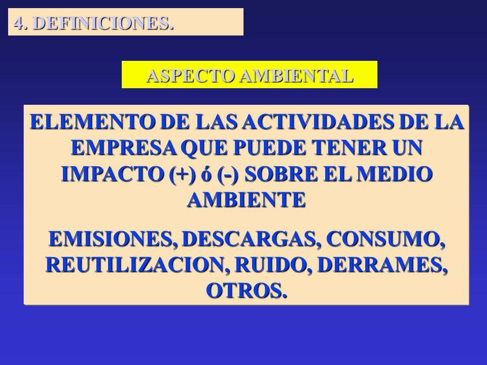 EMISIONES, DESCARGAS, CONSUMO, REUTILIZACION, RUIDO, DERRAMES, OTROS.
