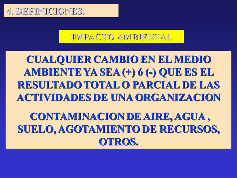 CONTAMINACION DE AIRE, AGUA , SUELO, AGOTAMIENTO DE RECURSOS, OTROS.