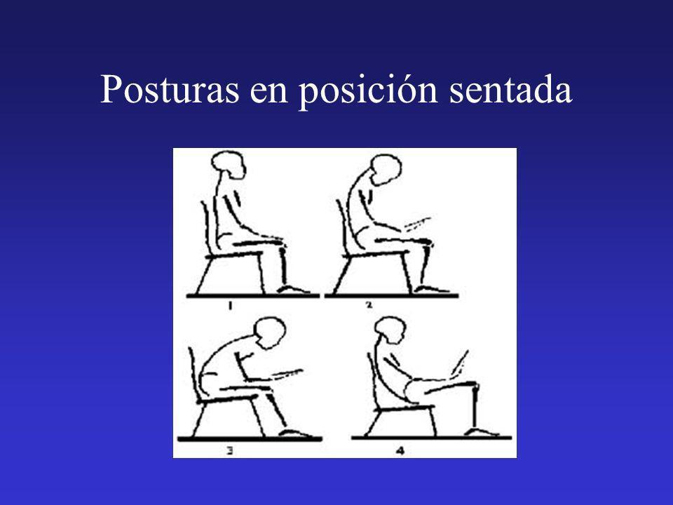 Posturas en posición sentada