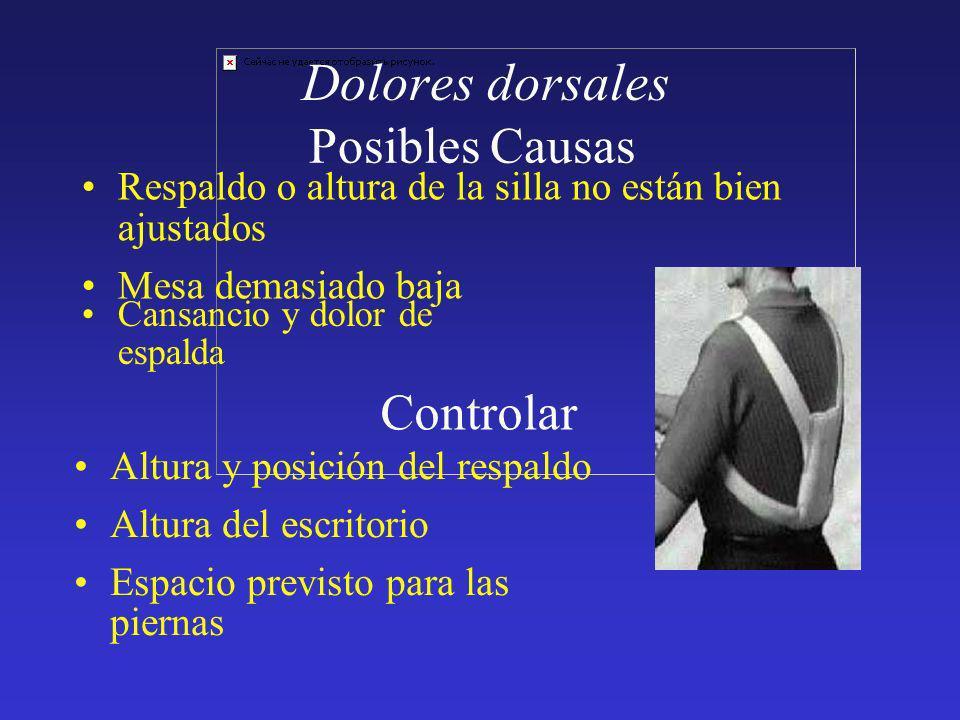 Dolores dorsales Posibles Causas Controlar
