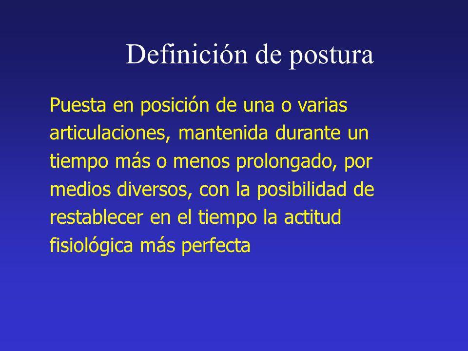 Definición de postura Puesta en posición de una o varias