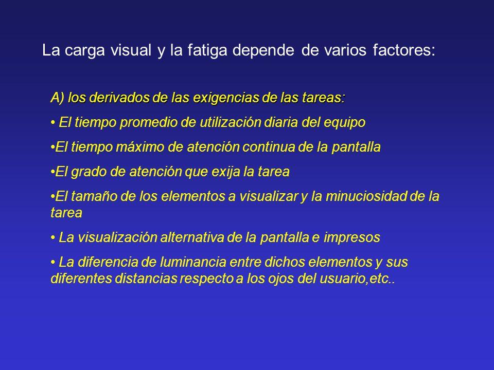 La carga visual y la fatiga depende de varios factores: