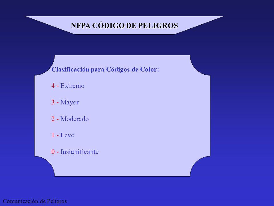 NFPA CÓDIGO DE PELIGROS