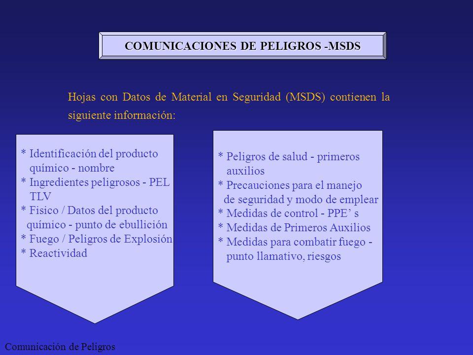 COMUNICACIONES DE PELIGROS -MSDS