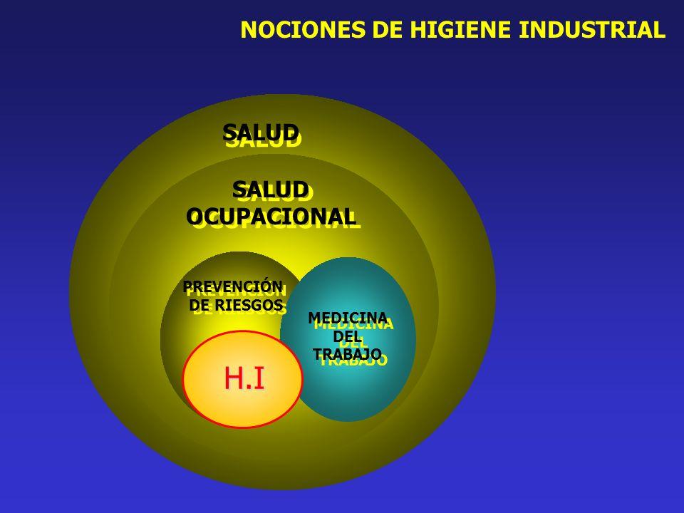 H.I NOCIONES DE HIGIENE INDUSTRIAL SALUD SALUD OCUPACIONAL PREVENCIÓN