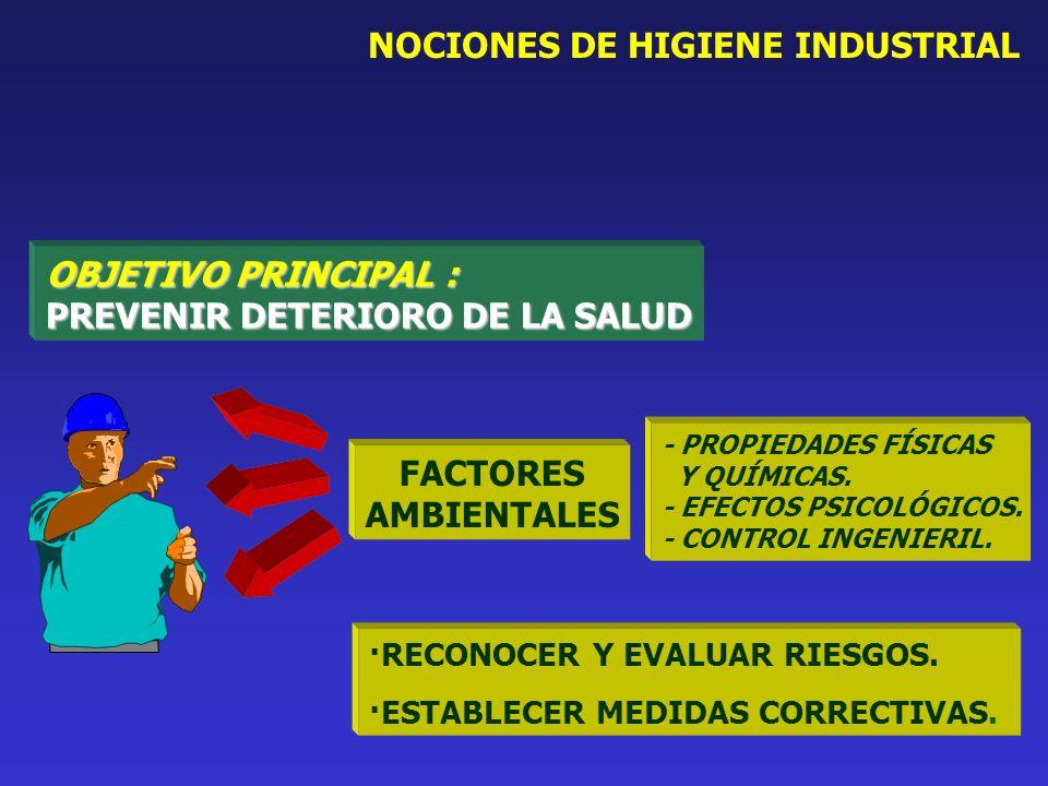 NOCIONES DE HIGIENE INDUSTRIAL
