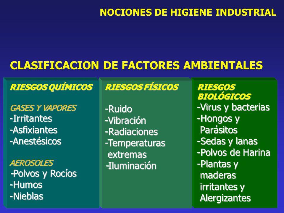 CLASIFICACION DE FACTORES AMBIENTALES