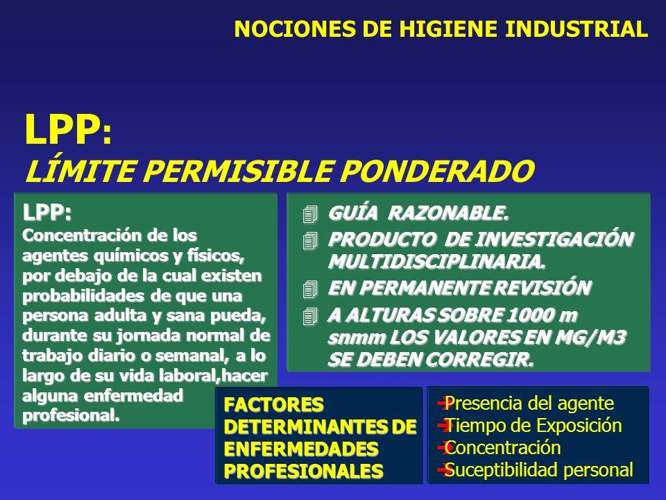LPP: LÍMITE PERMISIBLE PONDERADO NOCIONES DE HIGIENE INDUSTRIAL LPP: