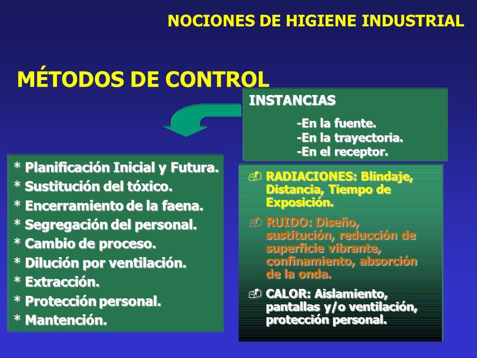 MÉTODOS DE CONTROL NOCIONES DE HIGIENE INDUSTRIAL INSTANCIAS