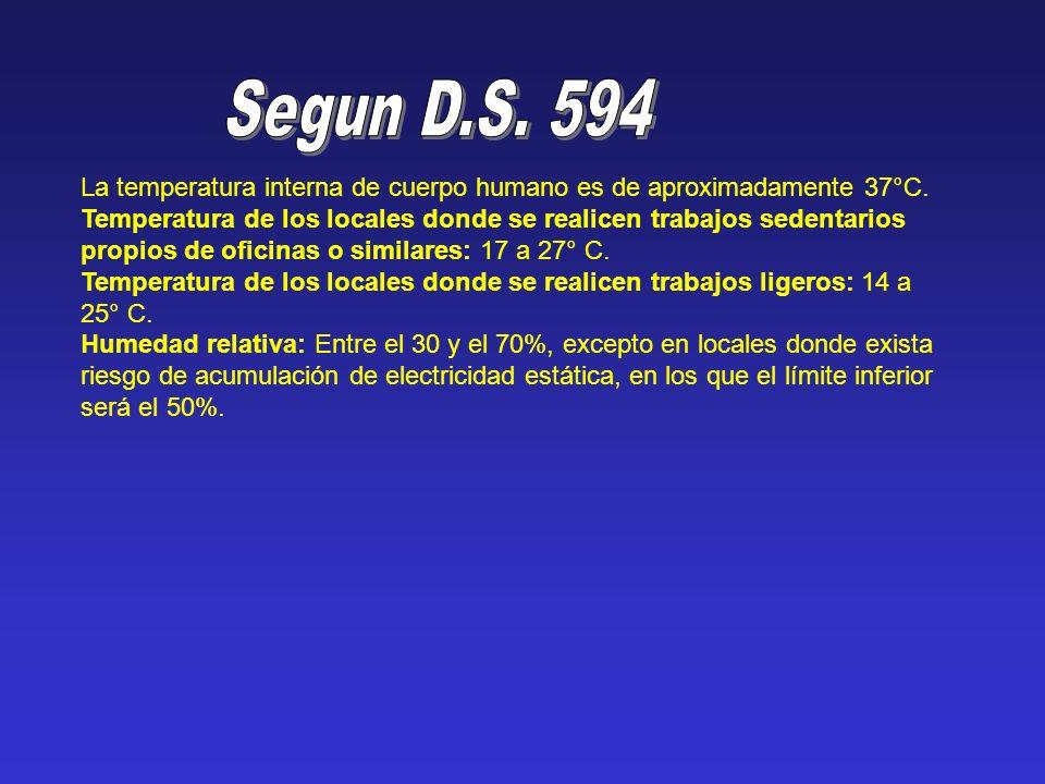 Segun D.S. 594