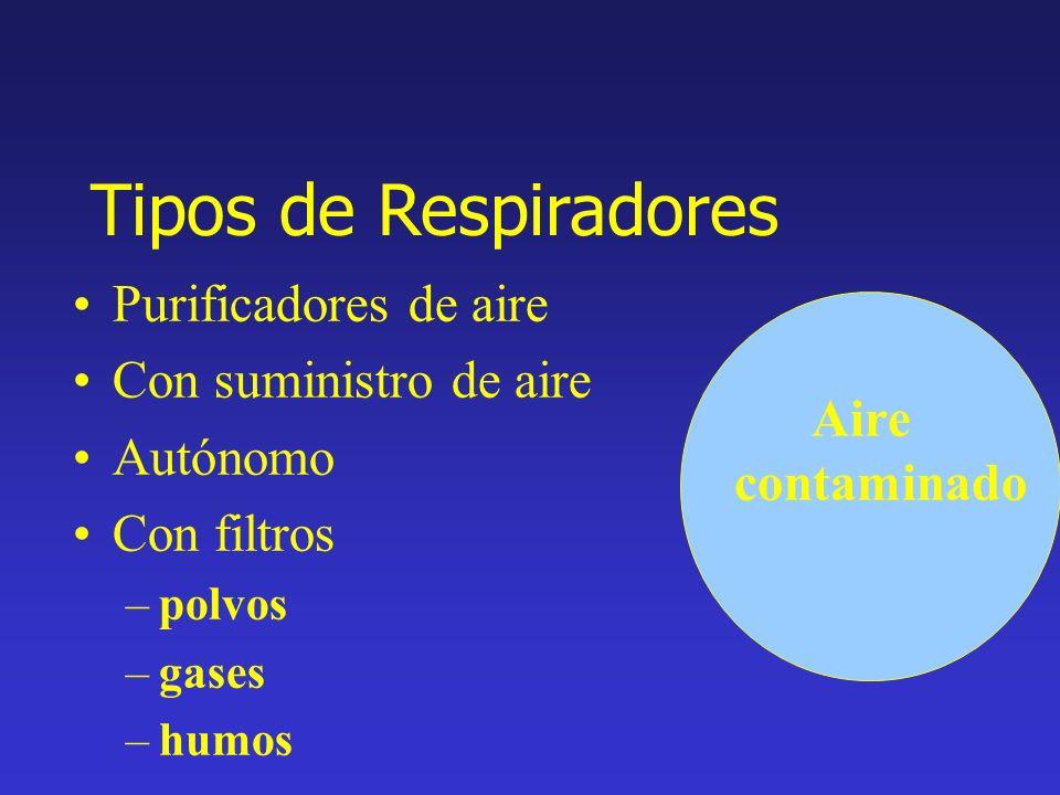 Tipos de Respiradores Purificadores de aire Con suministro de aire