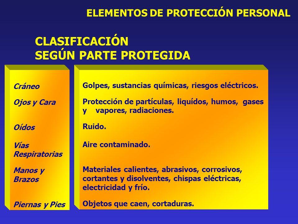 CLASIFICACIÓN SEGÚN PARTE PROTEGIDA ELEMENTOS DE PROTECCIÓN PERSONAL
