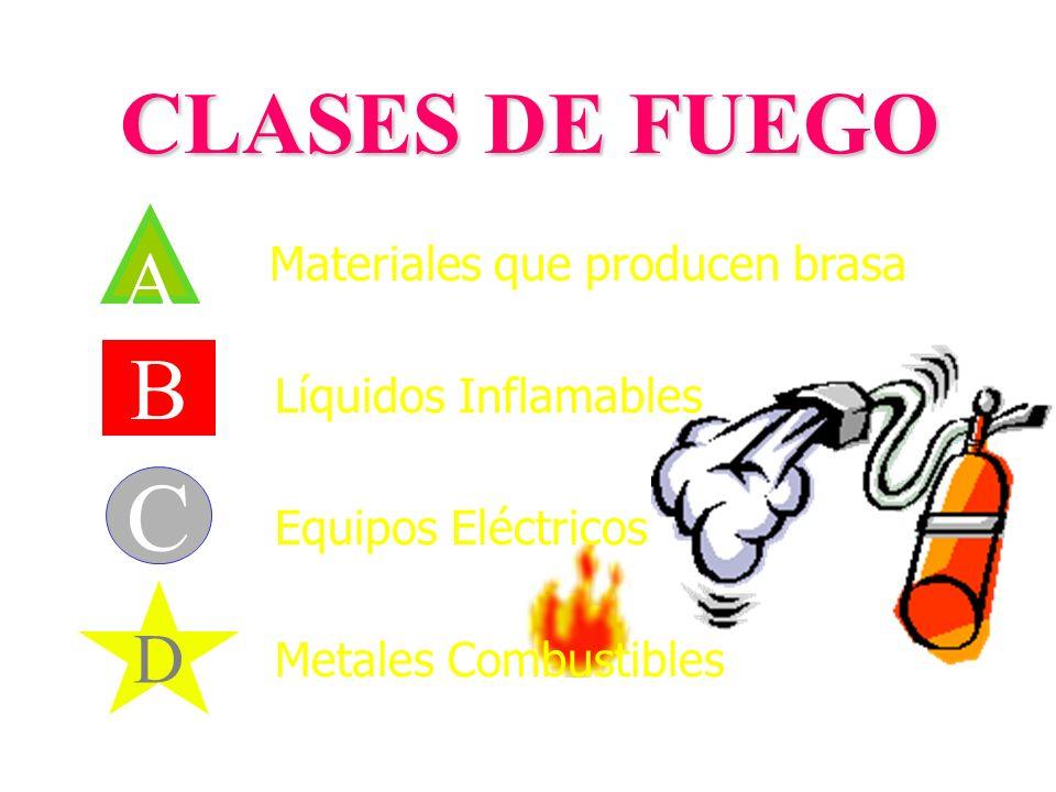 C CLASES DE FUEGO B A D Materiales que producen brasa
