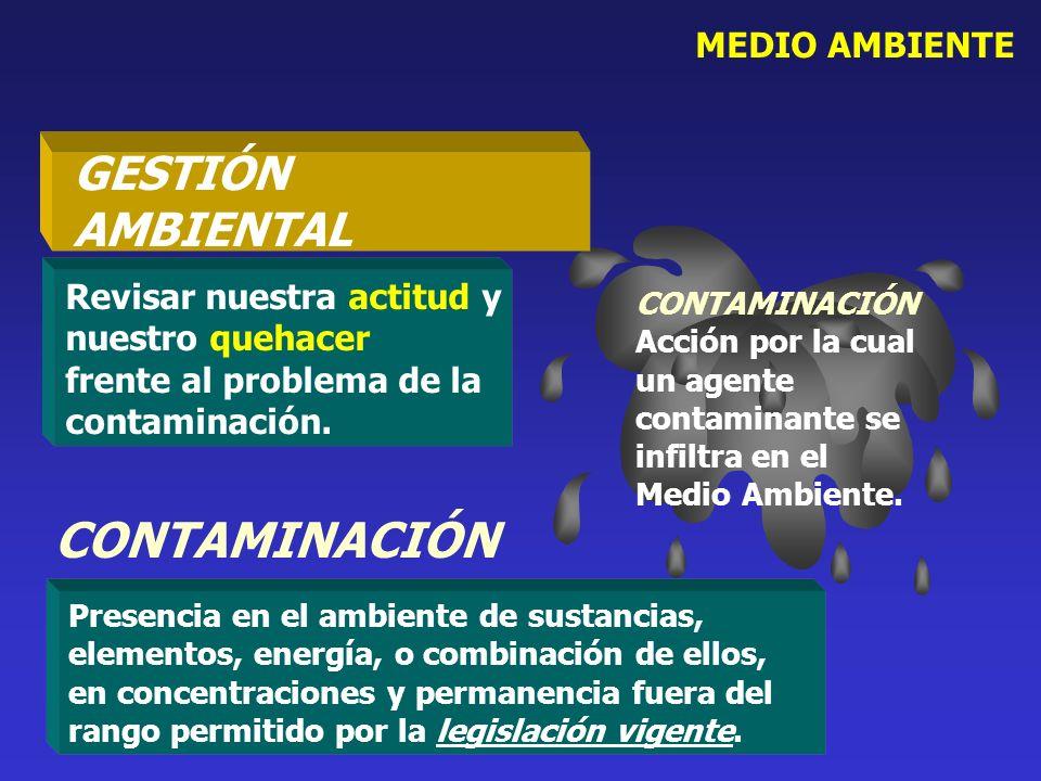 CONTAMINACIÓN GESTIÓN AMBIENTAL MEDIO AMBIENTE