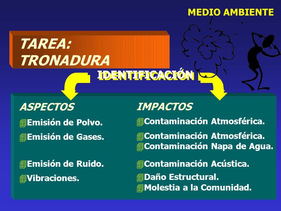 TAREA: TRONADURA IDENTIFICACIÓN ASPECTOS IMPACTOS MEDIO AMBIENTE