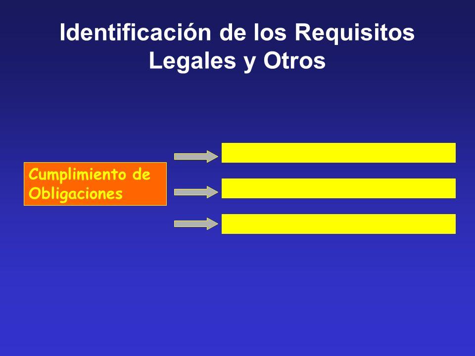 Identificación de los Requisitos Legales y Otros